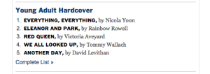 Taken from: http://www.nytimes.com/best-sellers-books/